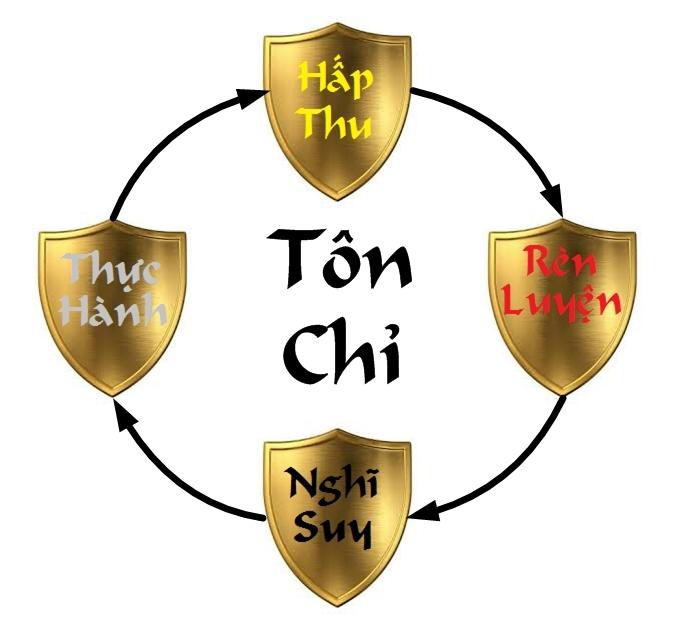 TonChi